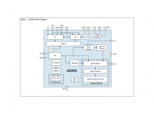 AS3935 Block Diagram from datasheet
